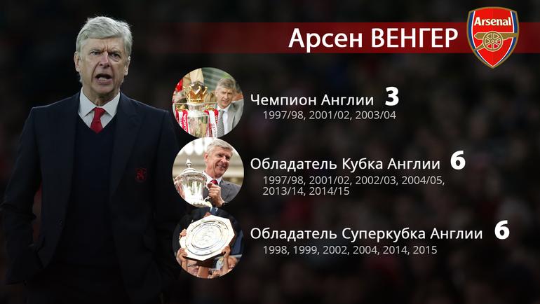 """Арсен ВЕНГЕР в """"Арсенале"""". Фото """"СЭ"""""""