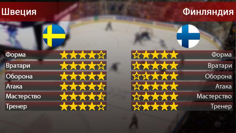 """Швеция vs Финляндия. Фото """"СЭ"""""""
