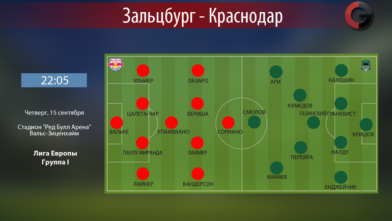 """Зальцбург"" vs ""Краснодар"". Фото ""СЭ"""
