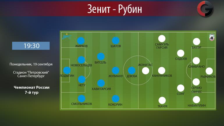 """""""Зенит"""" vs """"Рубин"""". Фото """"СЭ"""""""