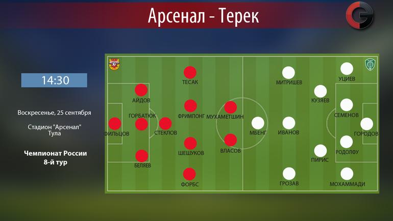 """Арсенал"" vs ""Терек"". Фото ""СЭ"""