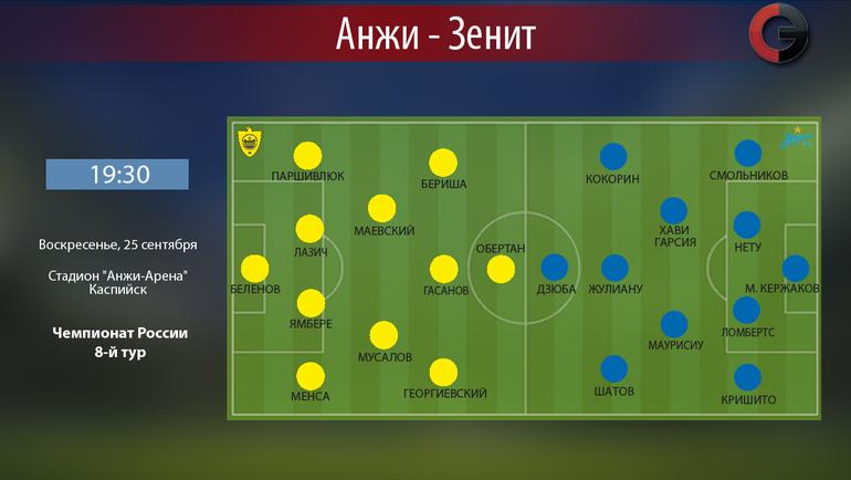 """""""Анжи"""" vs """"Зенит"""". Фото """"СЭ"""""""