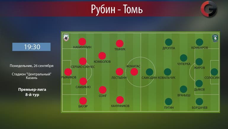 """Рубин"" vs ""Томь"". Фото ""СЭ"""
