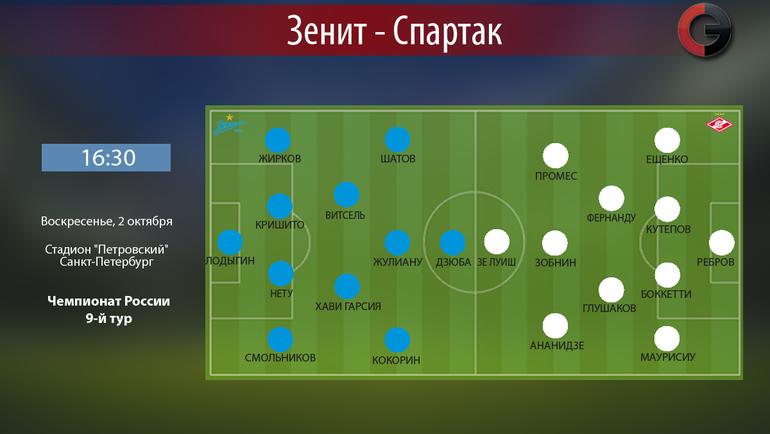 """Зенит"" vs ""Спартак"". Фото ""СЭ"""