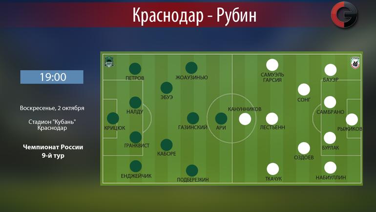 """Краснодар"" vs ""Рубин"". Фото ""СЭ"""