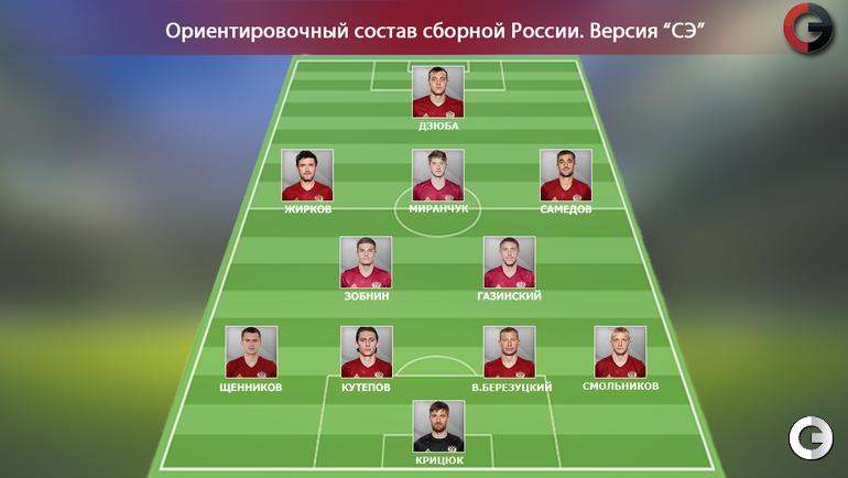 Ориентировочный состав сборной России.