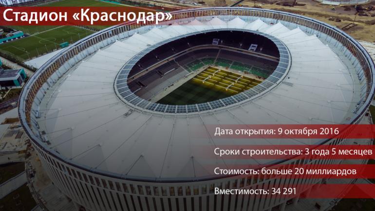 """Уже в воскресенье в России начнет жизнь еще один новый стадион. Фото """"СЭ"""""""