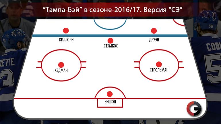 """Тампа-Бэй"" в сезоне-2016/17. Фото ""СЭ"""