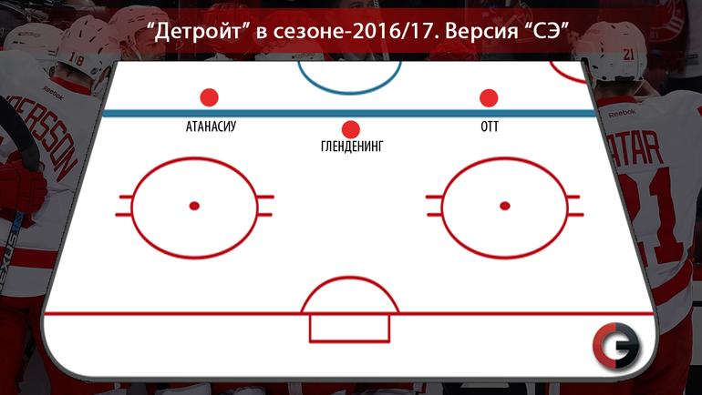 """""""Детройт"""" в сезоне-2016/17. Фото """"СЭ"""""""