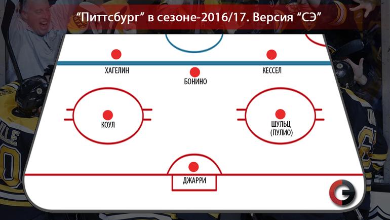 """Питтсбург"" в сезоне-2016/17. Фото ""СЭ"""