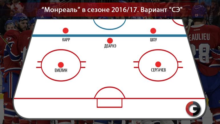 """""""Монреаль"""" в сезоне-2016/17. Фото """"СЭ"""""""