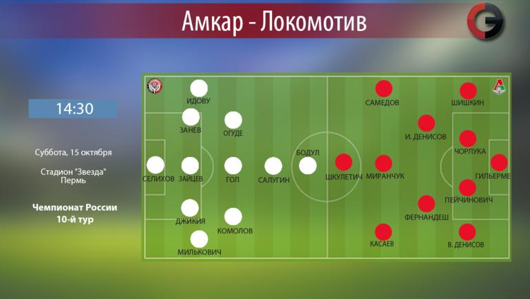 """Амкар"" vs ""Локомотив"". Фото ""СЭ"""