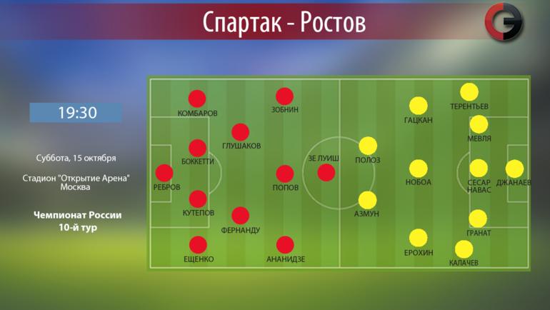 """""""Спартак"""" vs """"Ростов"""". Фото """"СЭ"""""""