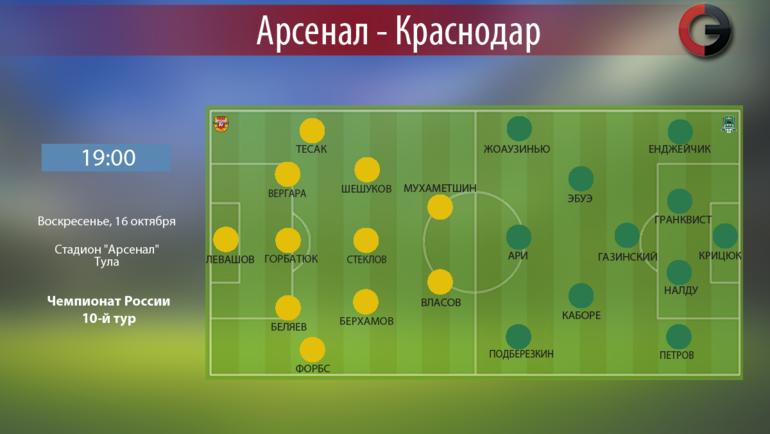 """Арсенал"" - ""Краснодар"". Фото ""СЭ"""