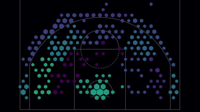 Диаграмма точности бросков Рики Рубио в прошлом сезоне.