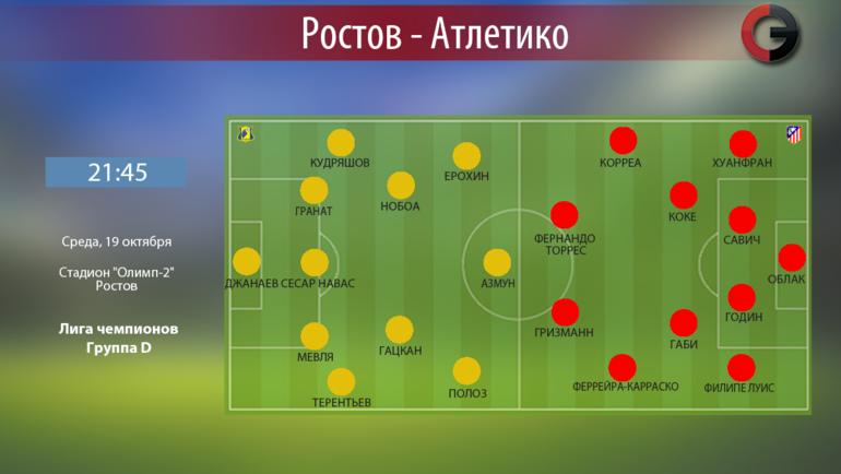 """""""Ростов"""" vs """"Атлетико"""". Фото """"СЭ"""""""