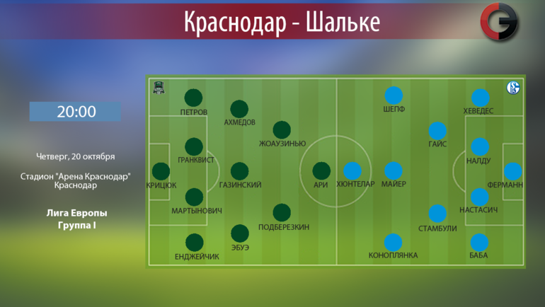 """Краснодар"" vs. ""Шальке"". Фото ""СЭ"""