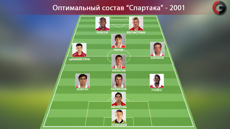"""Спартак""-2001. Фото ""СЭ"""