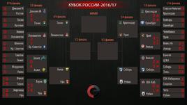 Кубок России-2016/17.