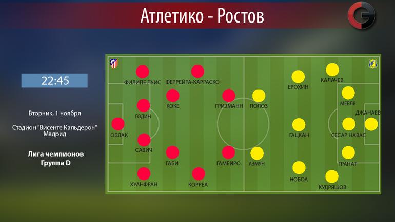 """""""Атлетико"""" vs """"Ростов"""". Фото """"СЭ"""""""
