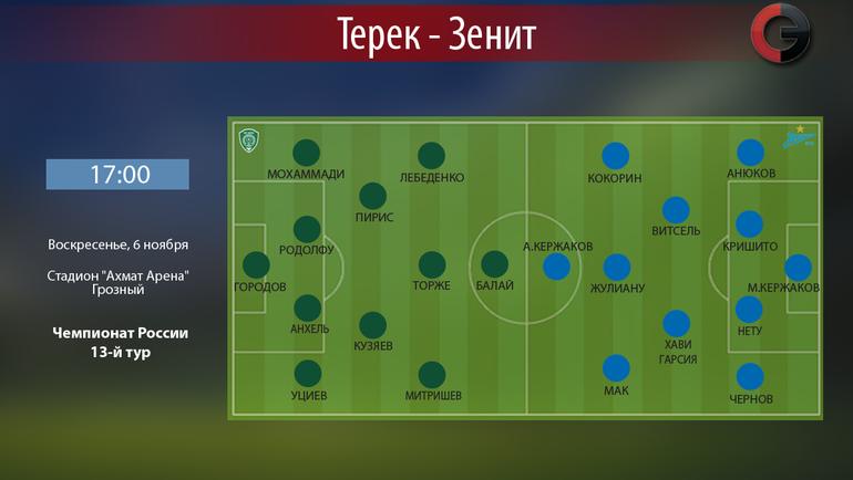 """""""Терек"""" vs """"Зенит"""". Фото """"СЭ"""""""