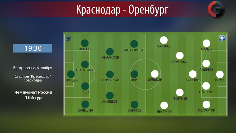 """Краснодар"" vs ""Оренбург"". Фото ""СЭ"""