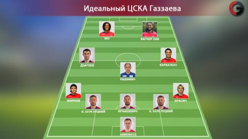 Идеальный состав ЦСКА. Версия Газзаева