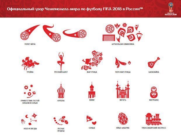 Официальный узор чемпионата мира 2018. Фото FIFA
