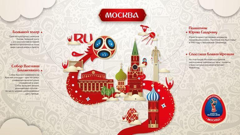 Фирменный стиль городов-организаторов чемпионата мира. Фото - FIFA.