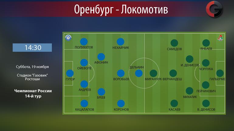 """Оренбург"" - ""Локомотив"". Фото ""СЭ"""