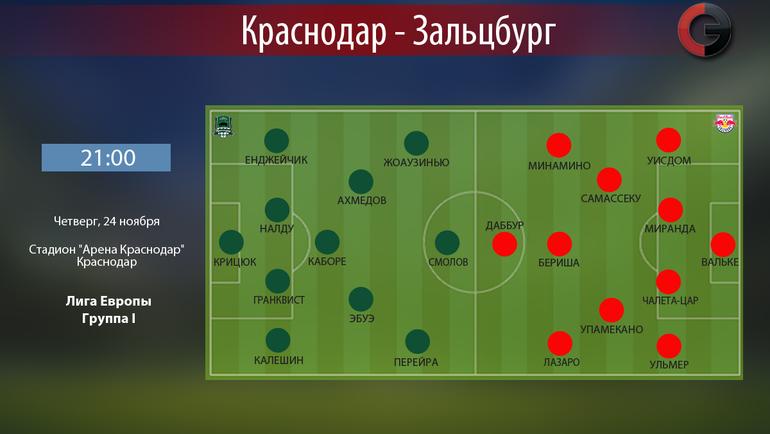 """Краснодар"" vs ""Зальцбург"". Фото ""СЭ"""