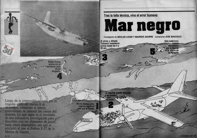 """Журнал 1987 года о трагедии, случившейся с самолетом, на котором летела """"Альянса""""."""