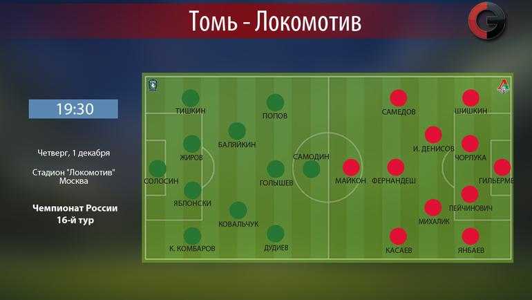 """""""Томь"""" - """"Локомотив"""". Фото """"СЭ"""""""