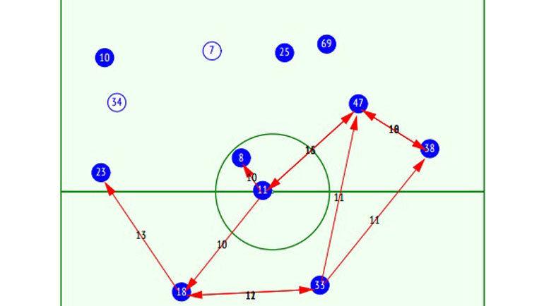 Схема передач спартаковцев. Фото «СЭ»