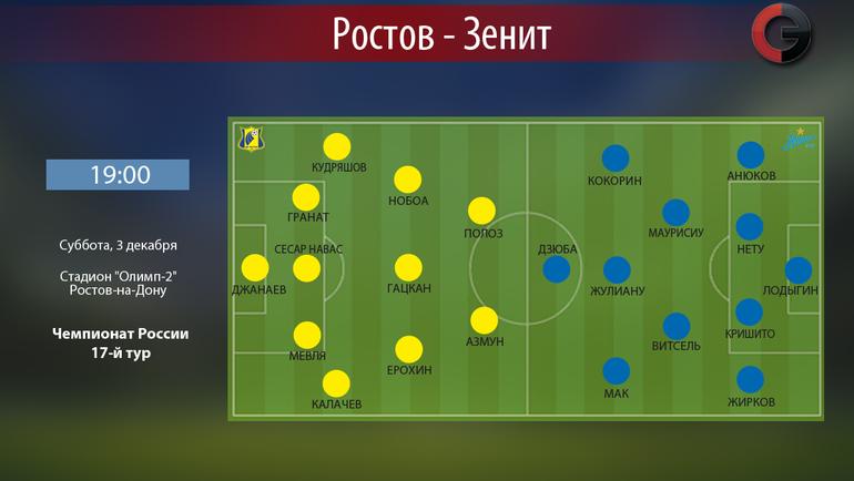 """""""Зенит"""" vs """"Ростов"""". Фото """"СЭ"""""""