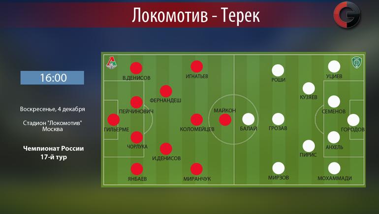 """""""Локомотив"""" - """"Терек"""". Фото """"СЭ"""""""
