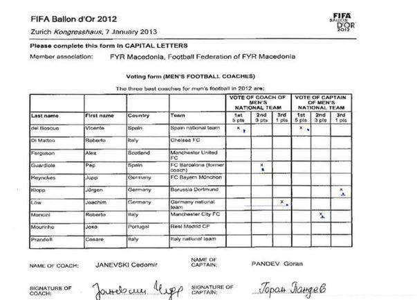 """ФИФА предоставила доказательства, что Пандев голосовал за Дель Боске Фото """"СЭ"""""""
