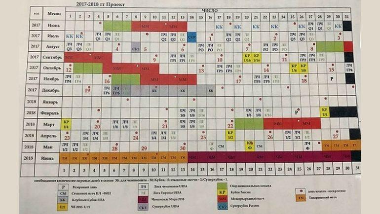 Проект структуры календаря чемпионата России-2017/18.
