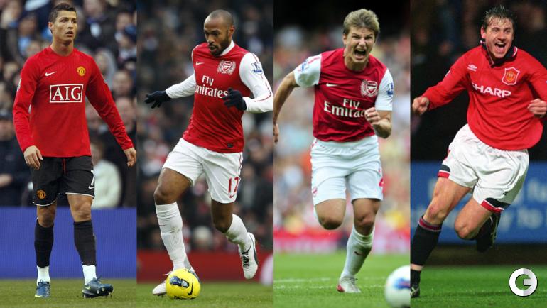 Самые лучшие футболисты английской лиги