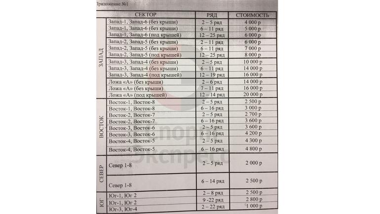 """Цены на билеты на матч """"Ростов"""" - """"МЮ"""". Фото """"СЭ"""""""