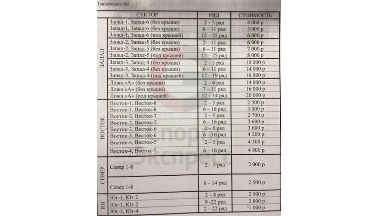 """""""СЭ"""" назвал цены на матч """"МЮ"""" - """"Ростов"""" еще в конце февраля. Фото «СЭ»"""