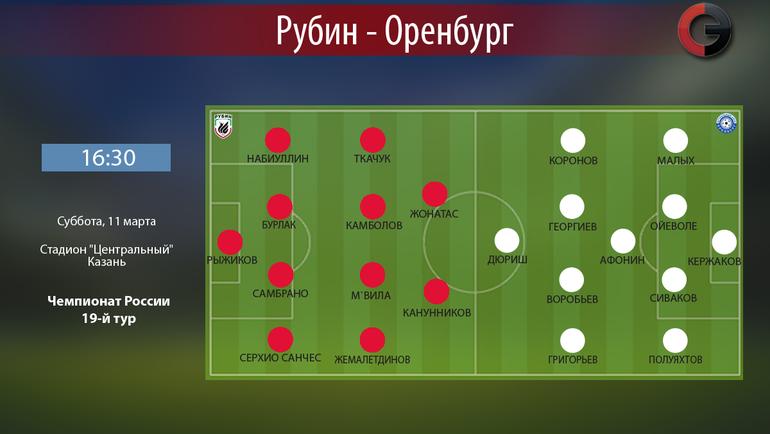 """""""Рубин"""" vs """"Оренбург"""". Фото «СЭ»"""