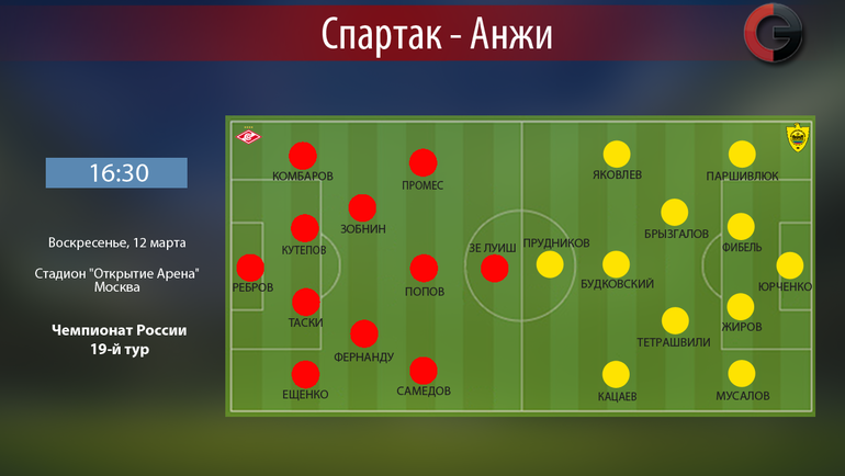 """Спартак"" vs ""Анжи"". Фото «СЭ»"