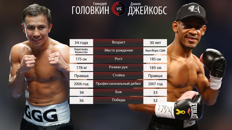 """Геннадий ГОЛОВКИН vs Дэниэл ДЖЕЙКОБС. Фото """"СЭ"""""""