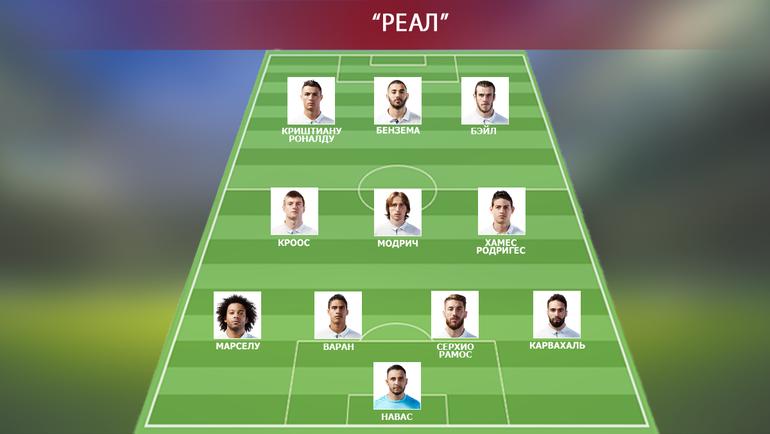 """""""Реал"""": кто чаще всех играет. Фото «СЭ»"""