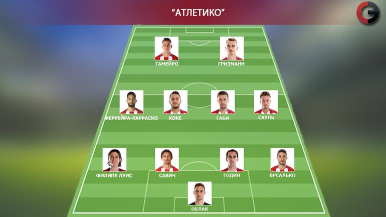"""""""Атлетико"""": кто чаще всех играет. Фото «СЭ»"""