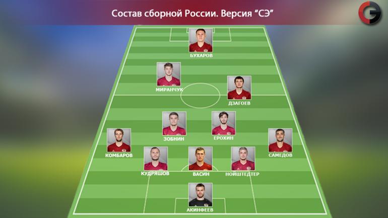Ориентировочный состав сборной России. Фото «СЭ»