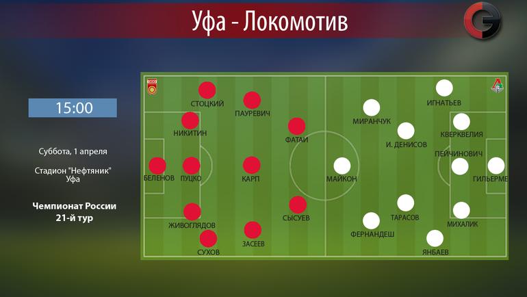 """Уфа"" vs ""Локомотив"". Фото «СЭ»"