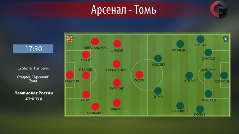 """""""Арсенал"""" Т — """"Томь"""". Фото """"СЭ"""""""