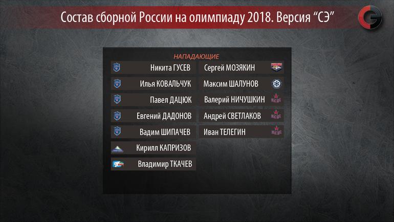 Предполагаемый состав сборной России на Олимпиаду-2018. Нападающие. Фото «СЭ»